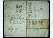List of field names Harden c1780